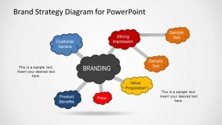 Branding Strategy Slide Design for PowerPoint