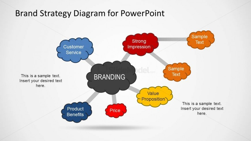 Branding Strategy Slide Design for PowerPoint