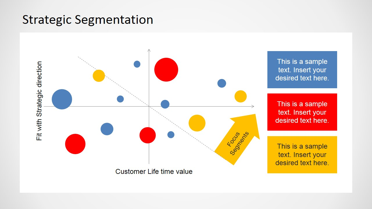 segmentation analysis literature review