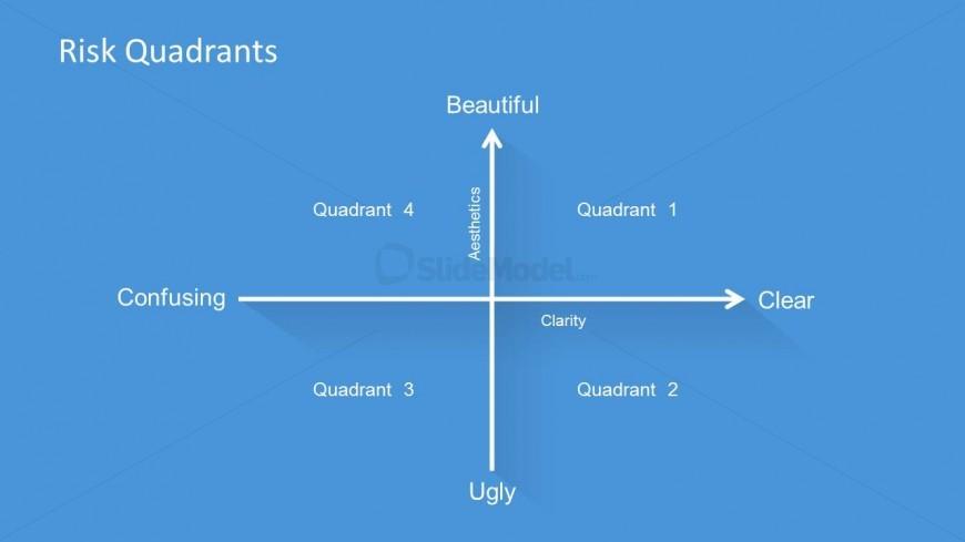 Risk Quadrants Slide Design for PowerPoint