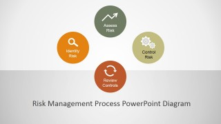 Risk Management Diagram for PowerPoint