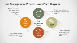 PowerPoint Diagram of Risk Management Process