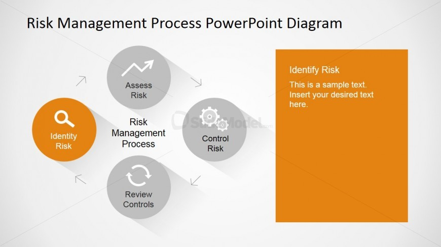 PowerPoint Risk Management Diagram Identify Risk Step