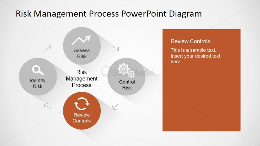PowerPoint Risk Management Process Diagram