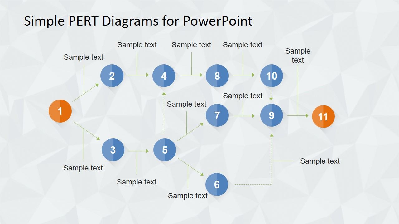 Simple pert diagram for powerpoint slidemodel pert diagrams statistical tool for project management presentations program evaluation and review 1betcityfo Images