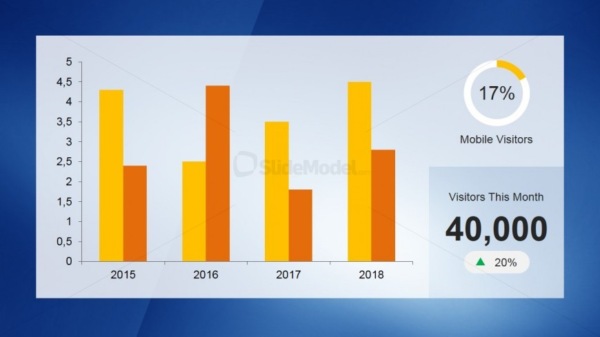 Dashboard Design Slide with Bard Chart KPIs
