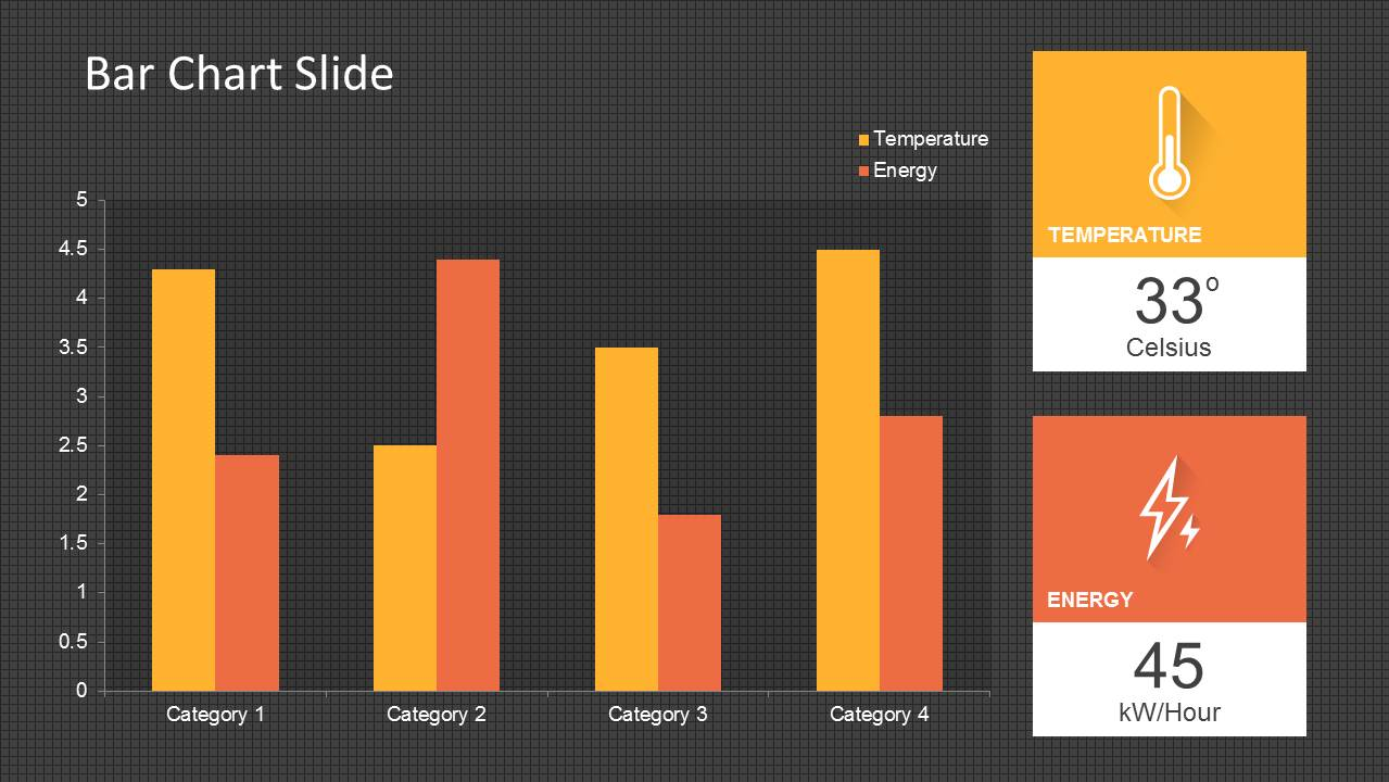 Energy Bar Chart Slide Design for PowerPoint