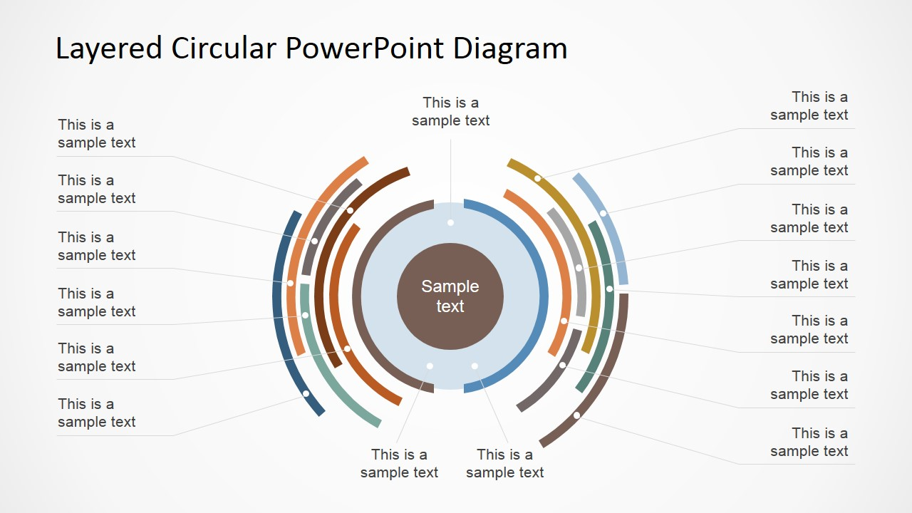 layered circular powerpoint diagram slidemodel