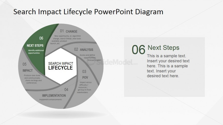 PowerPoint Search Impact Lifecycle Process Diagram Next Steps