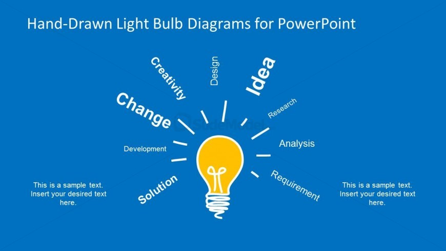 Light Bulb Shape for PowerPoint with Words & Hand-Drawn Style