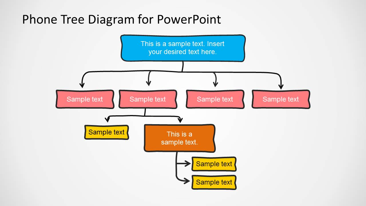 Phone Tree Diagram PowerPoint Template - SlideModel