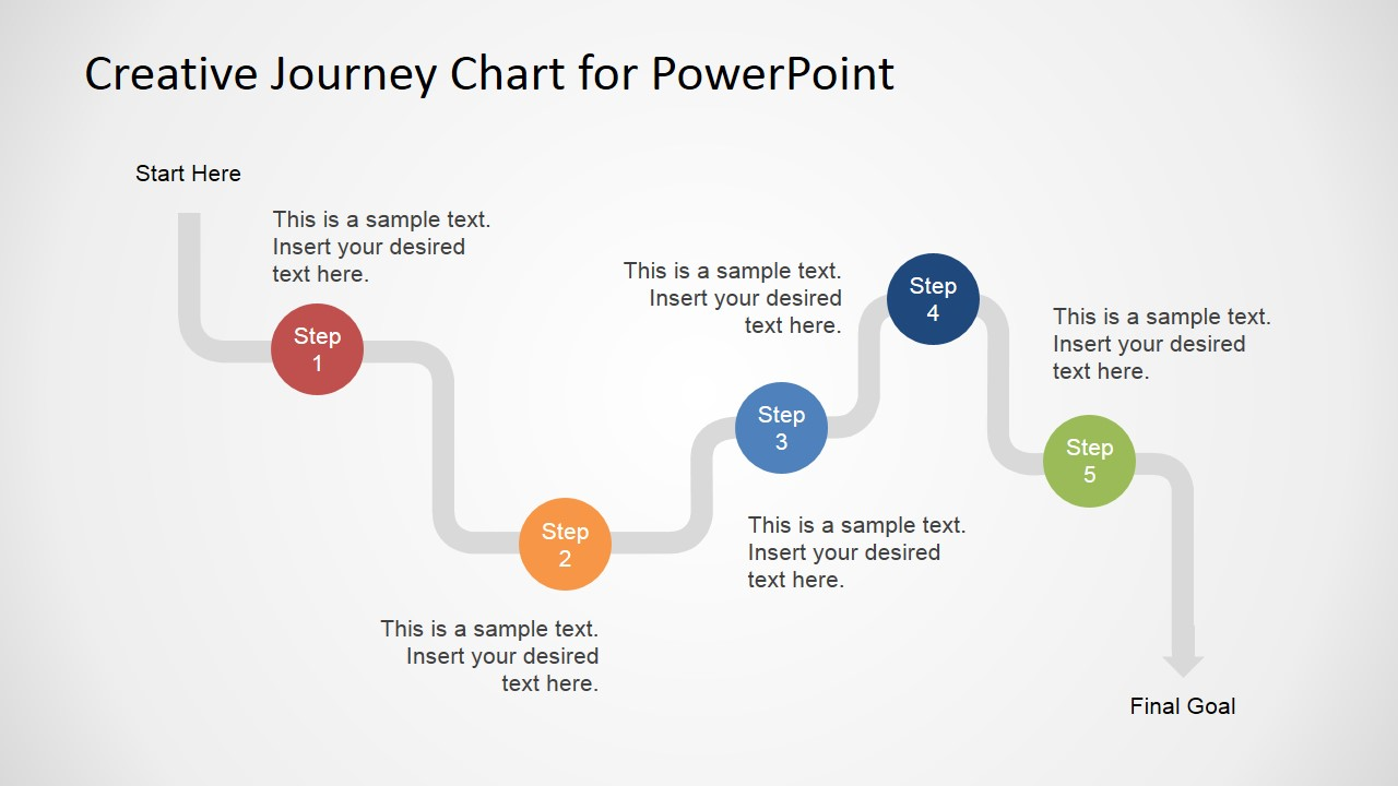 creative journey chart for powerpoint slidemodel presentation topics translated in powerpoint of view