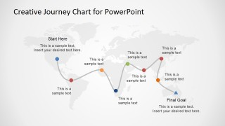 Creative Journey Chart for PowerPoint