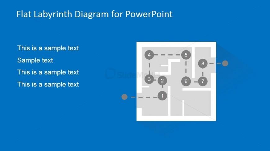 Labyrinth Problem & Solution Slide
