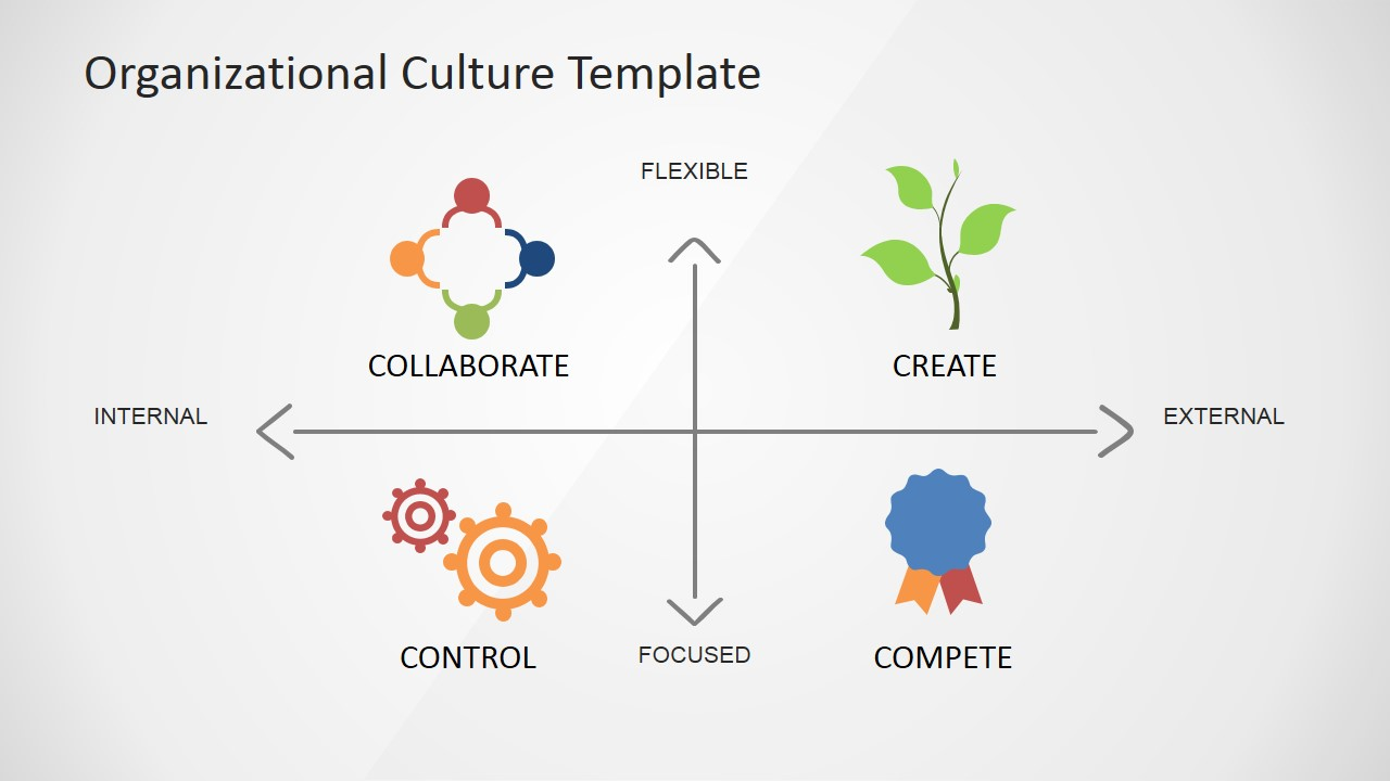 Organizational Culture PowerPoint Diagram - SlideModel