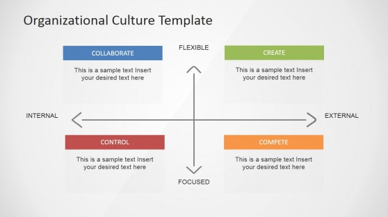 Organizational Cultures Diagram for PowerPoint