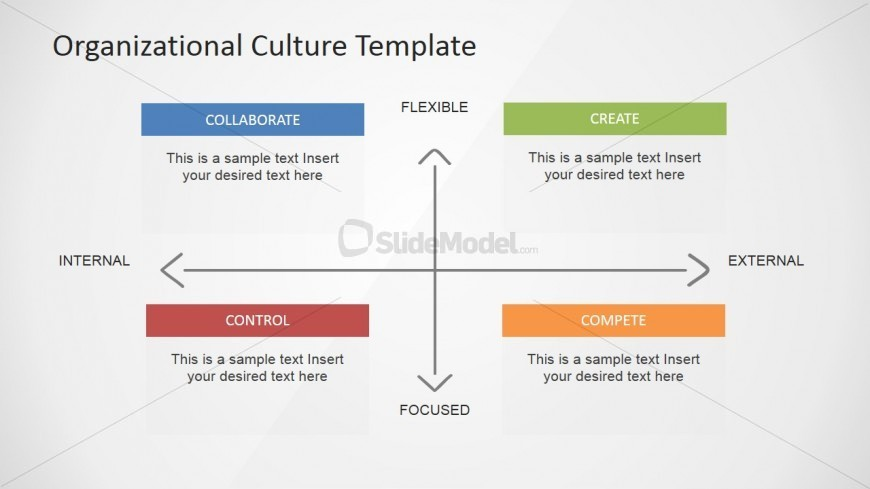 PowerPoint Four Quadrants of Organizational Cultures