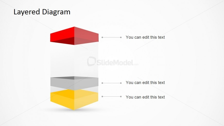 Multi Step Layered Diagram
