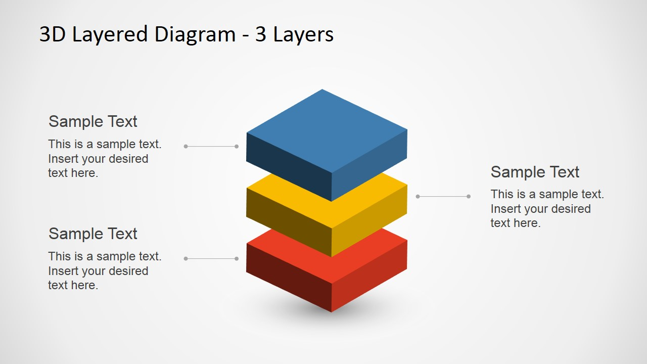 3 Levels 3d Layered Diagram For Powerpoint Slidemodel Process Flow 2010