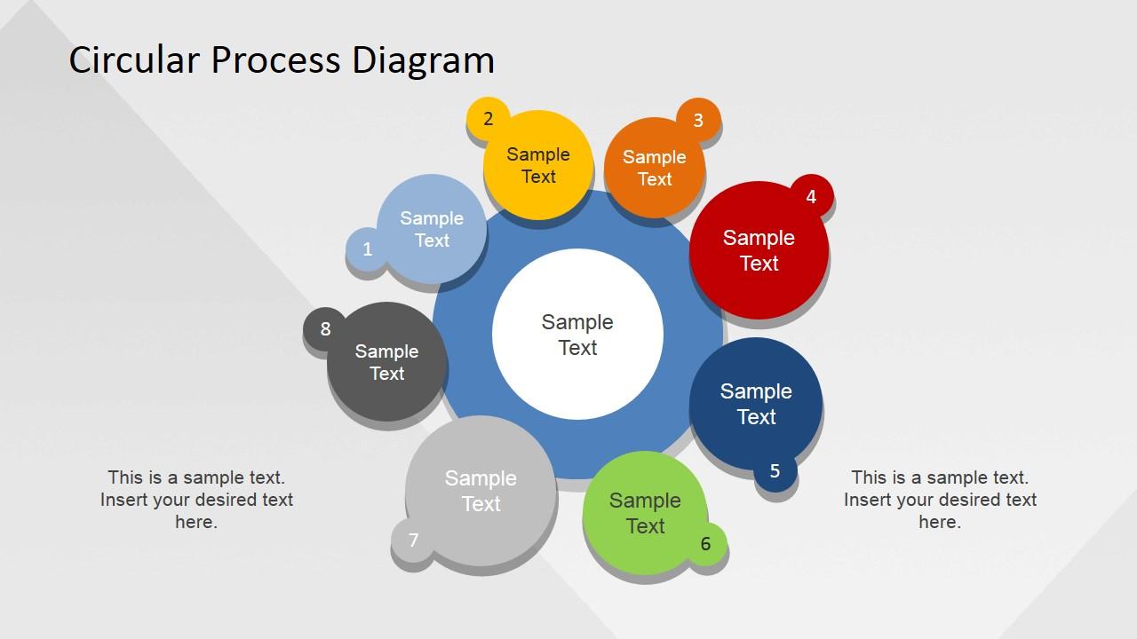 Circle Process Diagram Wiring Data Ppt Templates Electrical Powerpoint Template 8 Steps Flat Circular Slidemodel 7