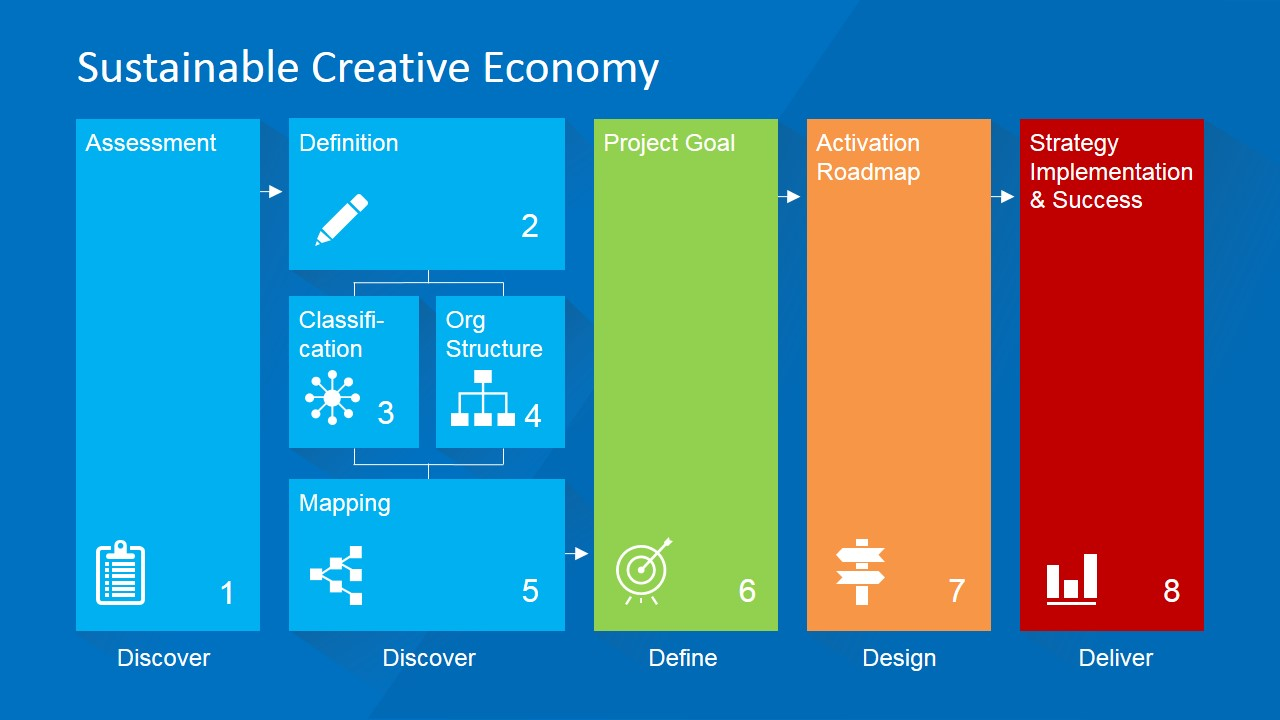 Sustainable Economy PowerPoint Template