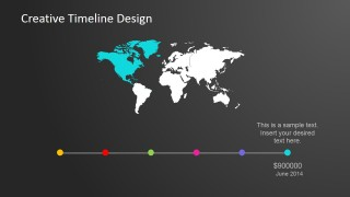 North American Milestone PowerPoint Template