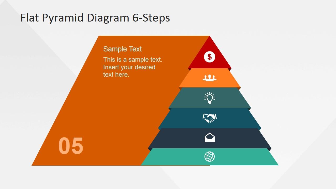 steps of pyramid diagram wiring diagrams schema