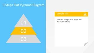 Flat Pyramid Diagram Step Two Description