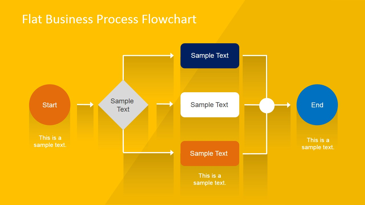 flat business process flowchart for powerpoint slidemodel