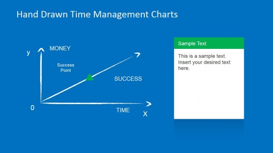 Success Rate in Comparing Money vs Time Chart Design