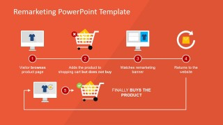 Remarketing Process Flow Diagram for PowerPoint
