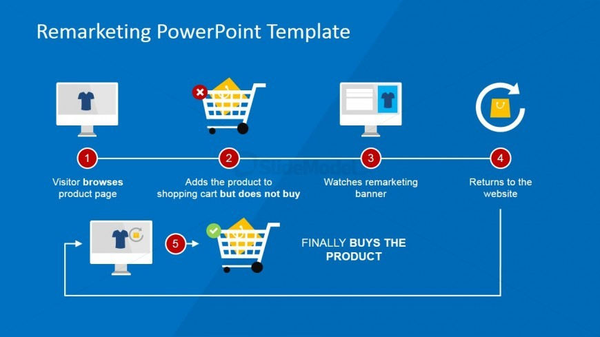 Remarketing Diagram for PowerPoint