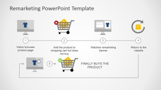Remarketing Plan PowerPoint Presentation