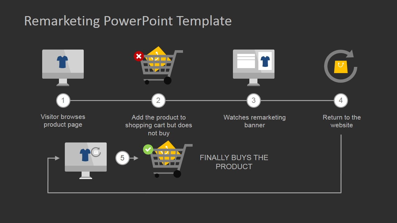 Retail Purchase PowerPoint Template