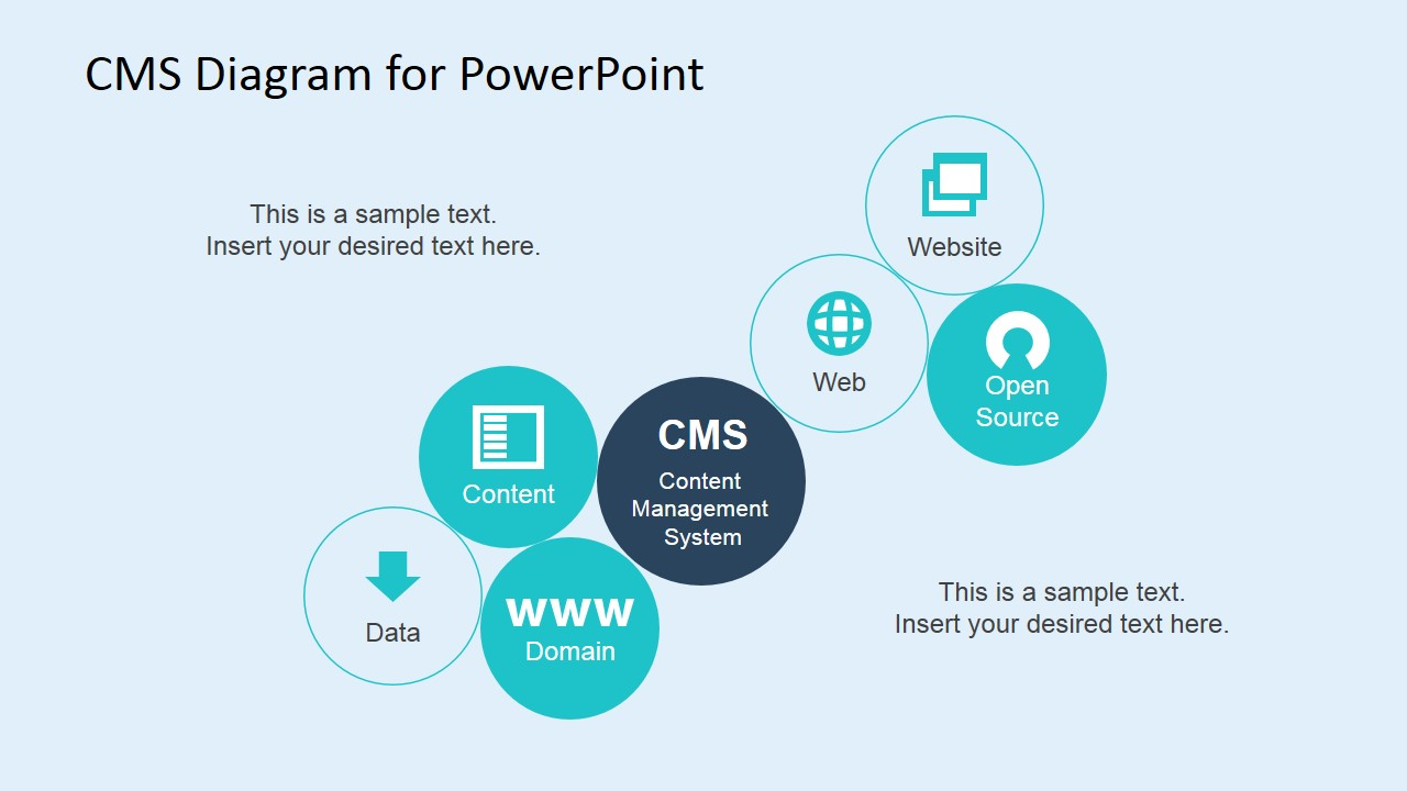 PowerPoint Presentation for Content, Management
