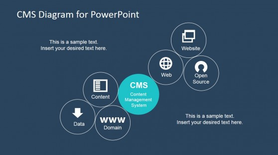 CMS - Writer Portal PowerPoint Template