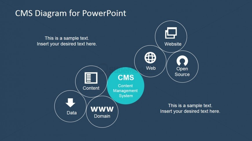 CMS Blog Site PowerPoint Presentation