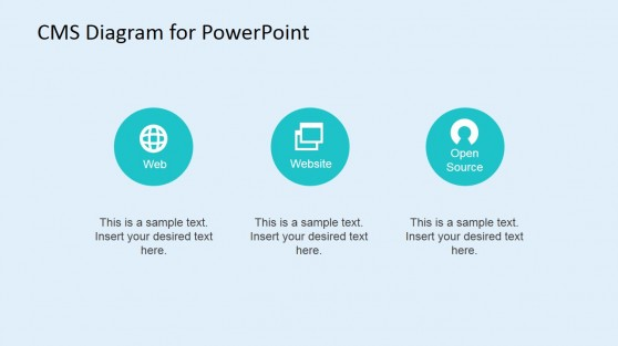 Web Website and Open Source CMS Diagram PowerPoint Design