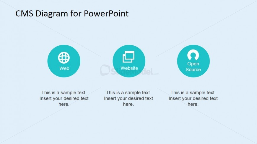 Web, Website and Open Source PowerPoint Presentation