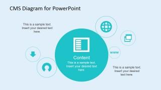Copywriter PowerPoint Presentation