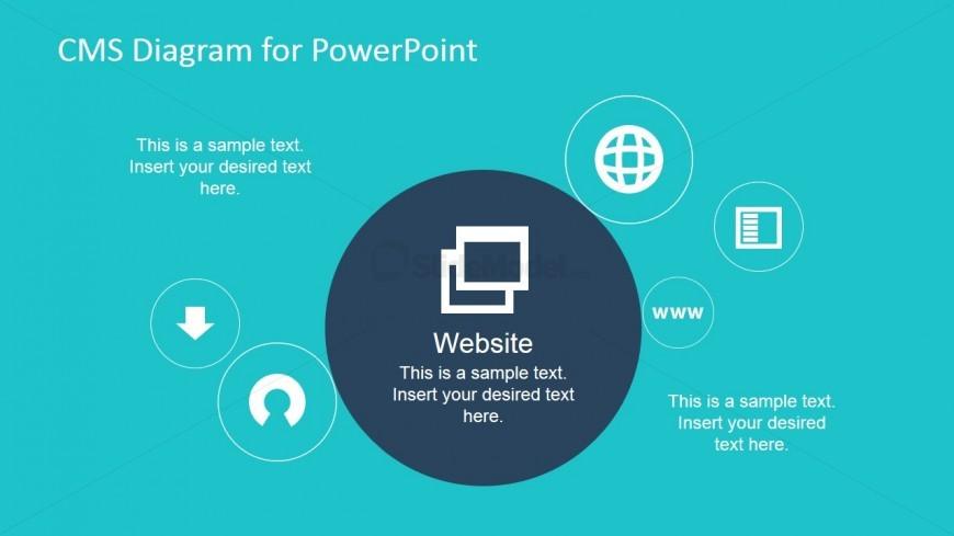 Website in CMS PowerPoint Presentation