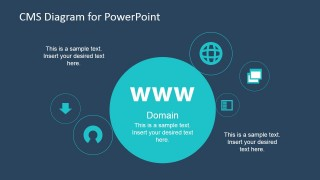 CMS Domain PowerPoint Template
