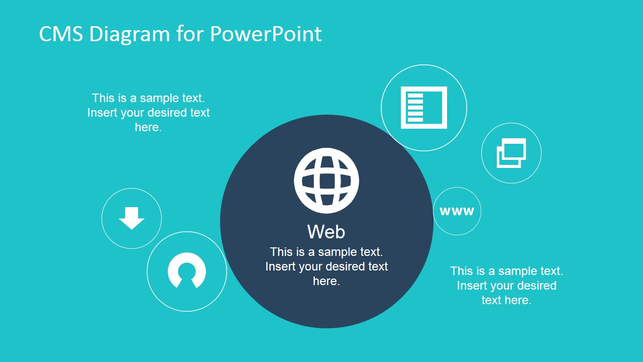 CMS in the Web PowerPoint Template