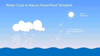 PowerPoint Slide Design of Water Cycle Evaporation State