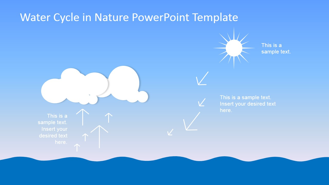 water cycle powerpoint template slidemodel. Black Bedroom Furniture Sets. Home Design Ideas