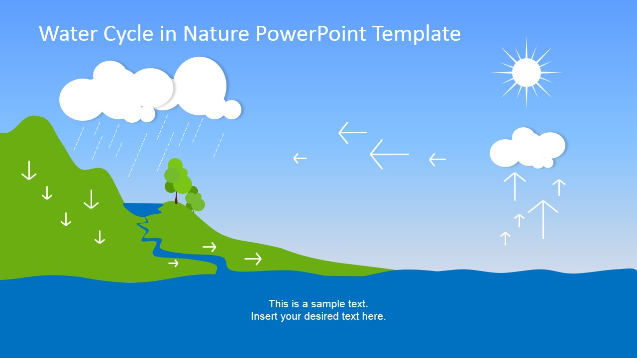 Water cycle powerpoint template slidemodel powerpoint collection stage water cycle toneelgroepblik