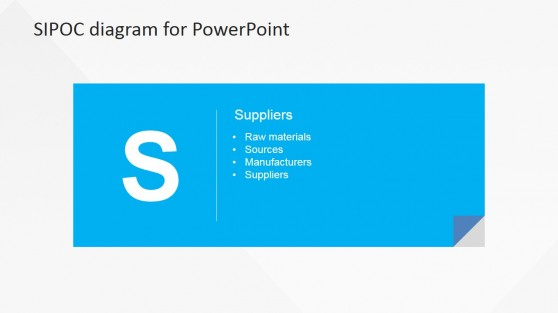 Business Supplier PowerPoint Presentation