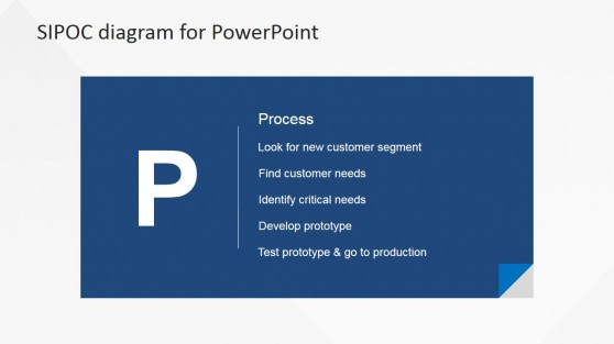 Process SIPOC Step PowerPoint Slide Design