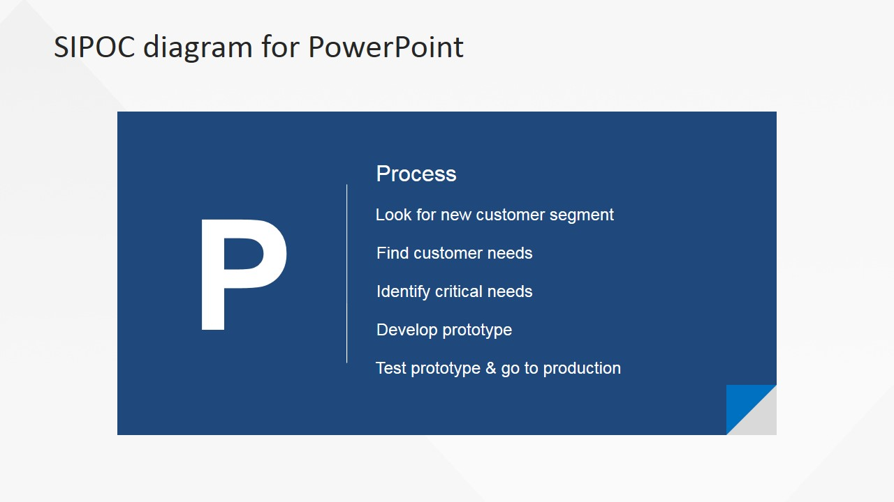 process sipoc step powerpoint slide design - slidemodel, Modern powerpoint