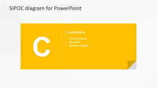 Identifying Customer PowerPoint Presentation